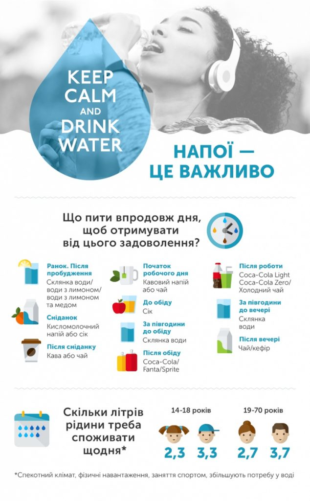 ed1bd09-cc-water-infographic